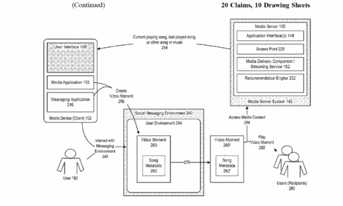 Spotify's Short-Form Video Moments Patent