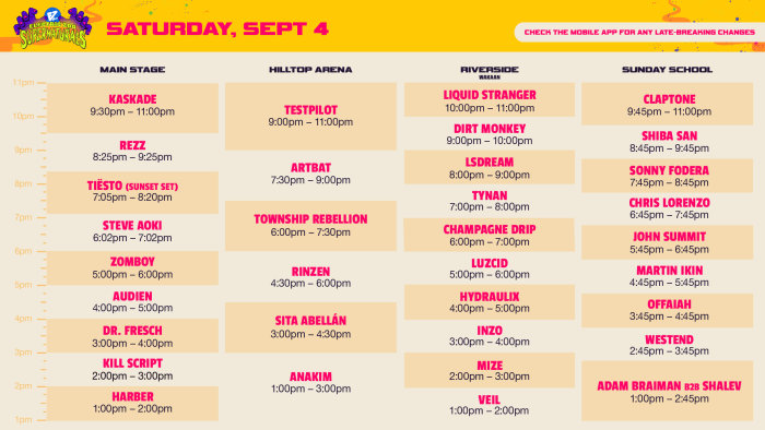 Set times for Saturday, September 4th at Electric Zoo 2021