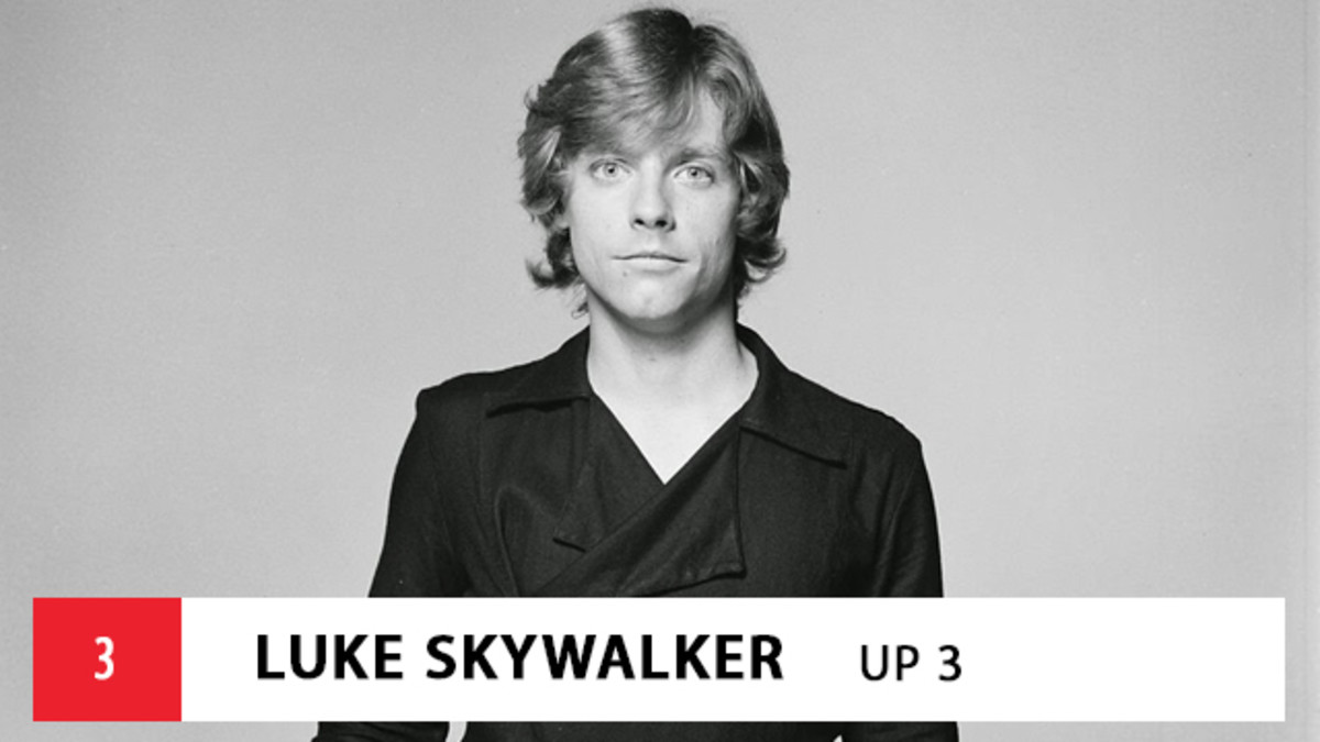 Luke Skywalker 3