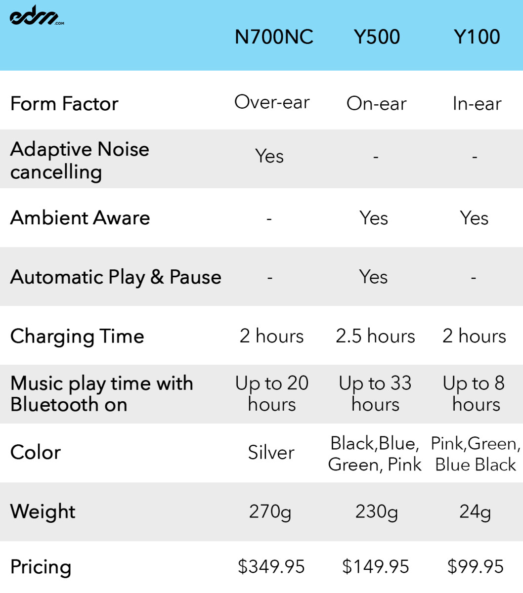 AKG Headphone Specs
