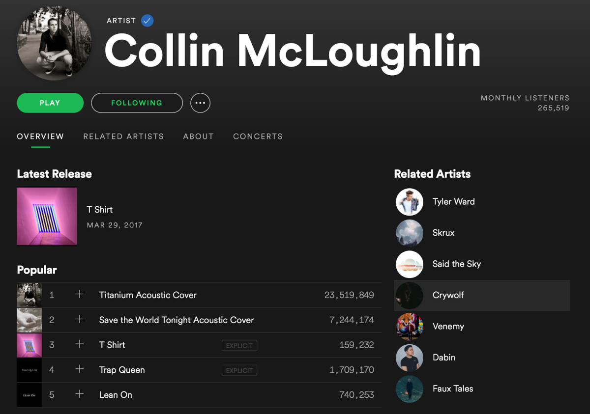 Collin McLoughlin - Spotify Profile