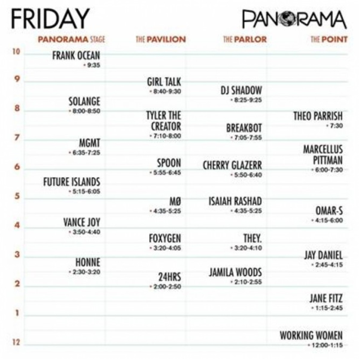 Panorama '17 - Schedule