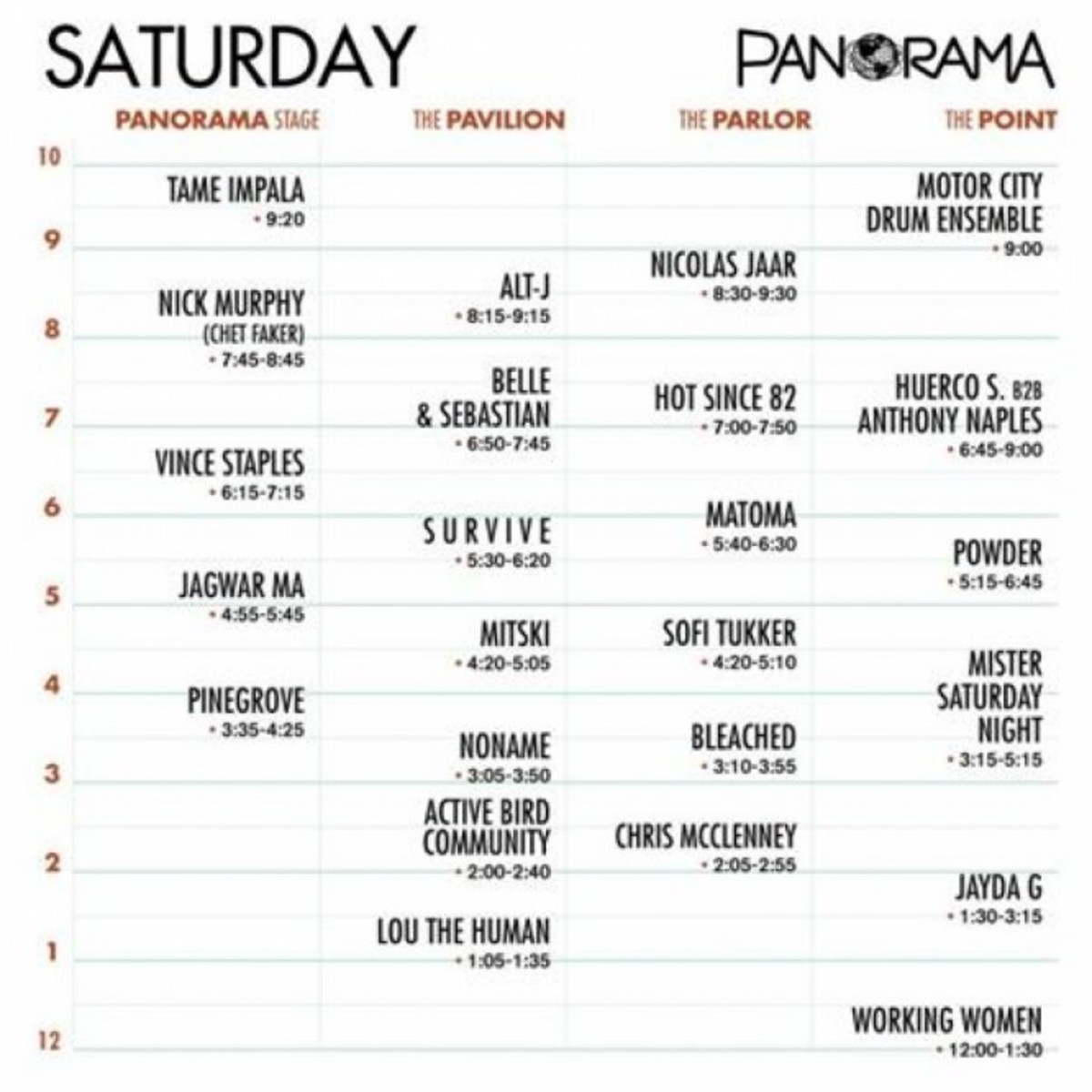 Panorama Schedule - Day 2