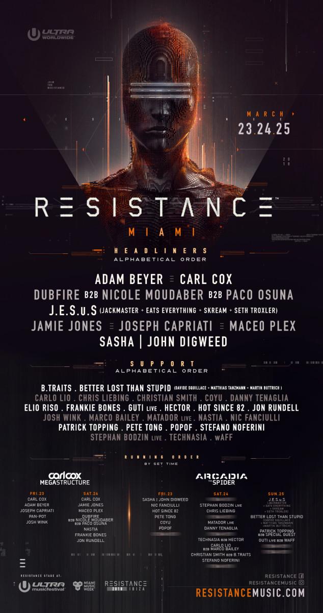 Ultra 2018 - RESISTANCE linup