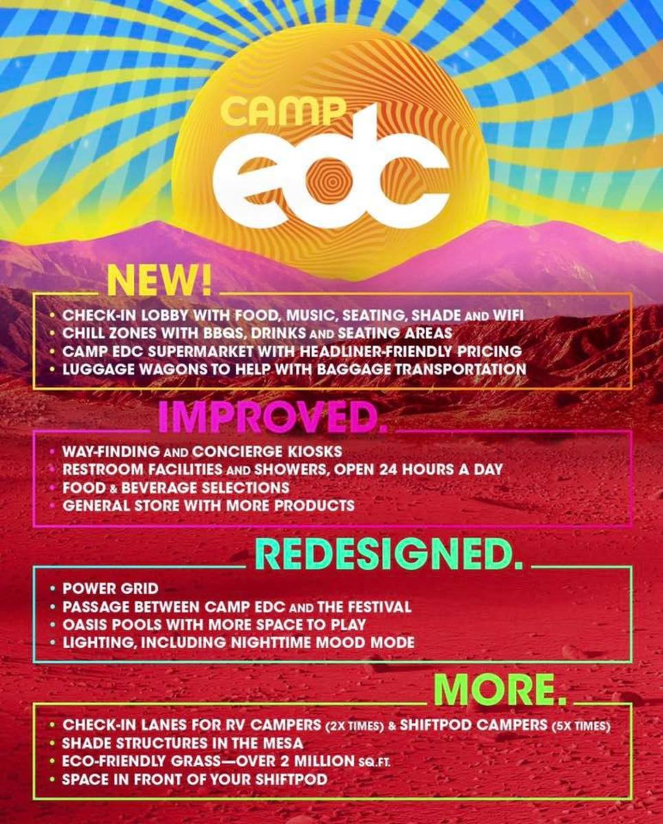 CAMP EDC New + Improved 2019
