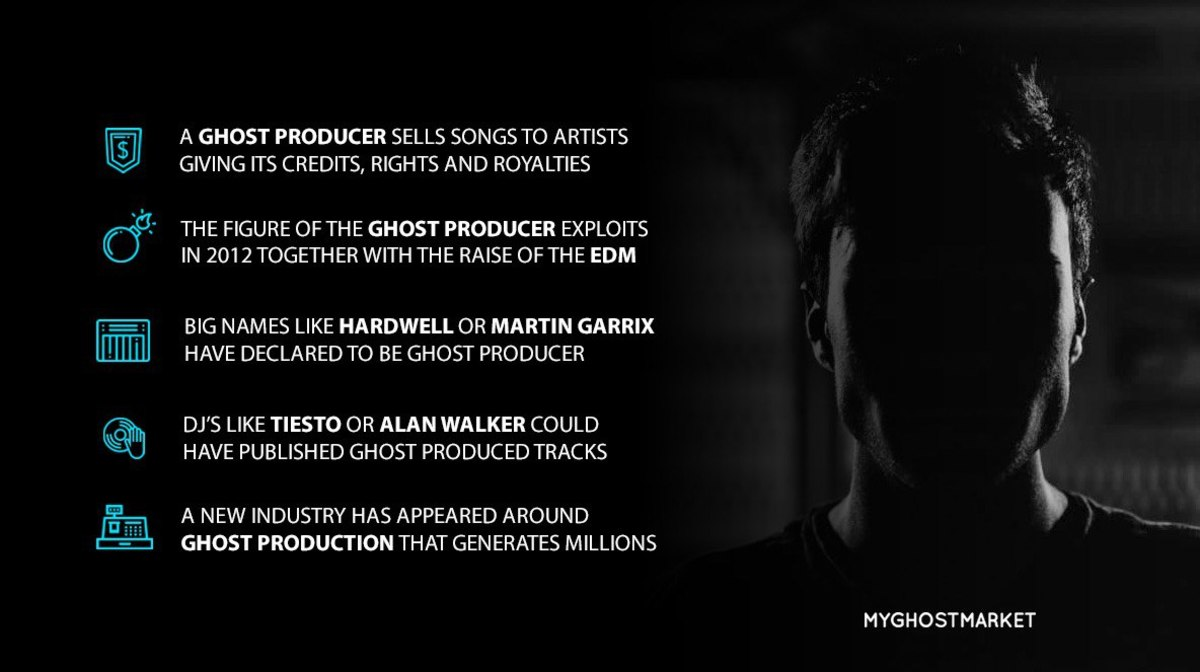 Ghost Production Resume (MyGhostMarket)