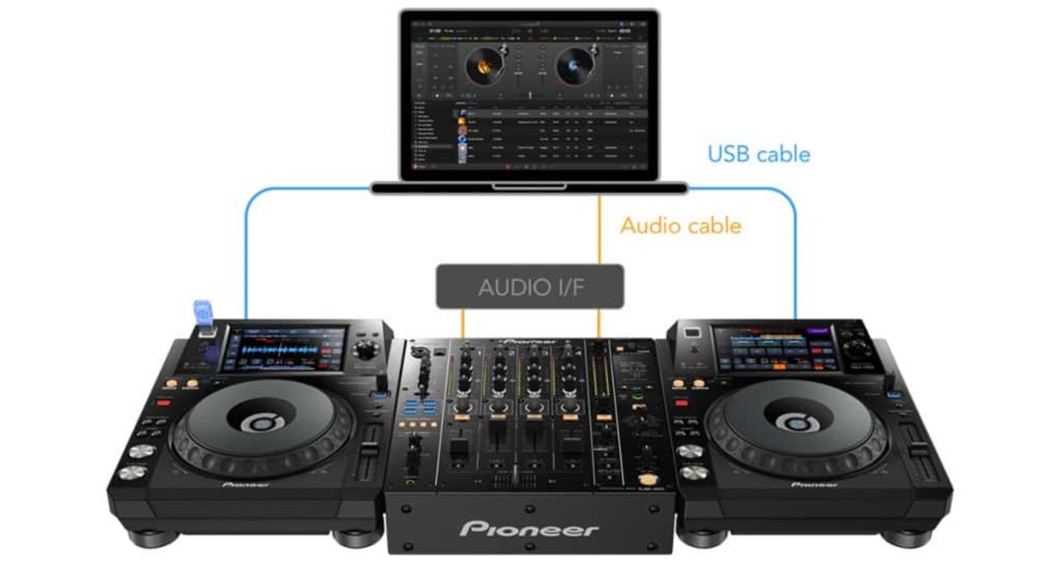 CDJ and mixer