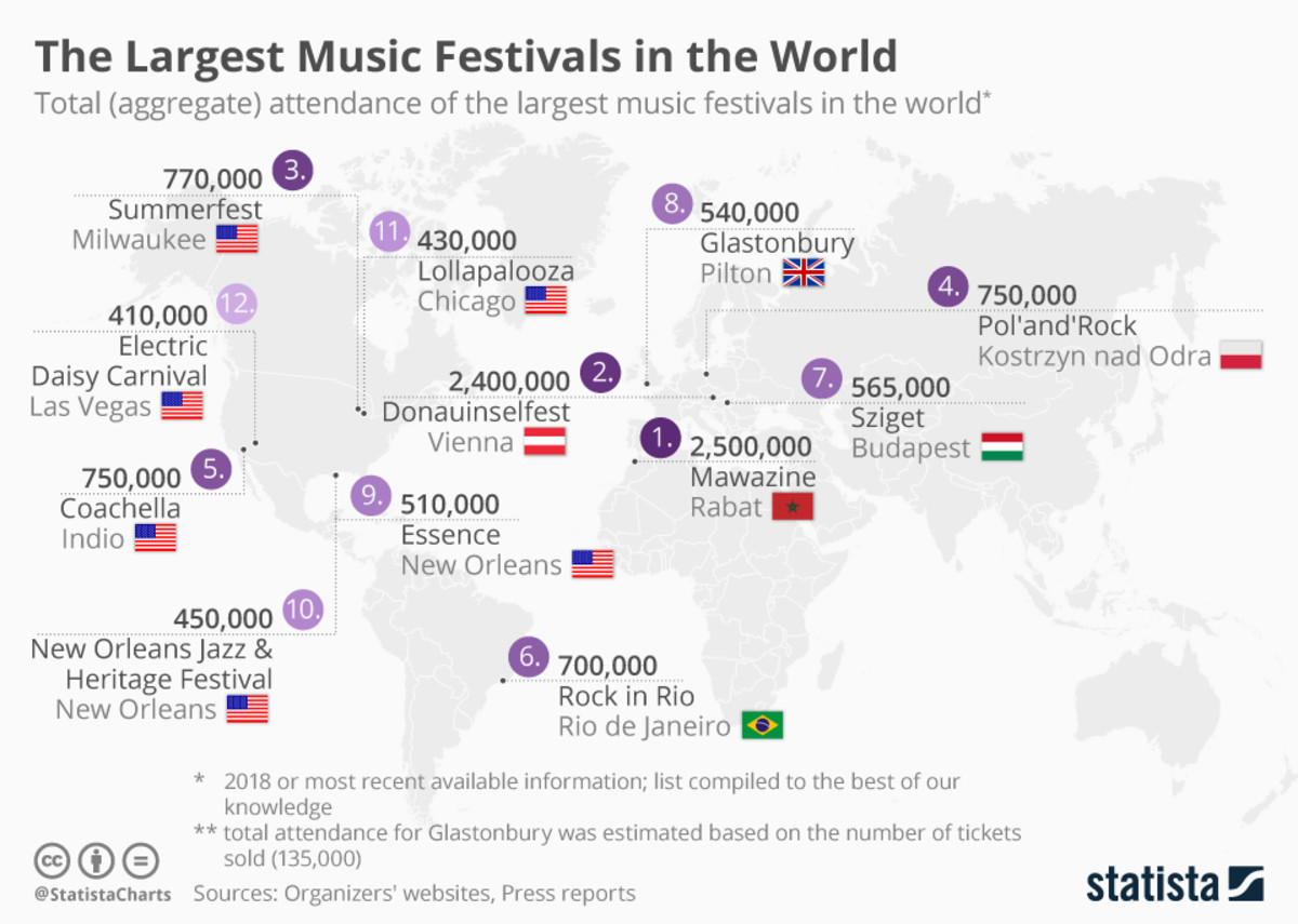 largest music festivals in the world