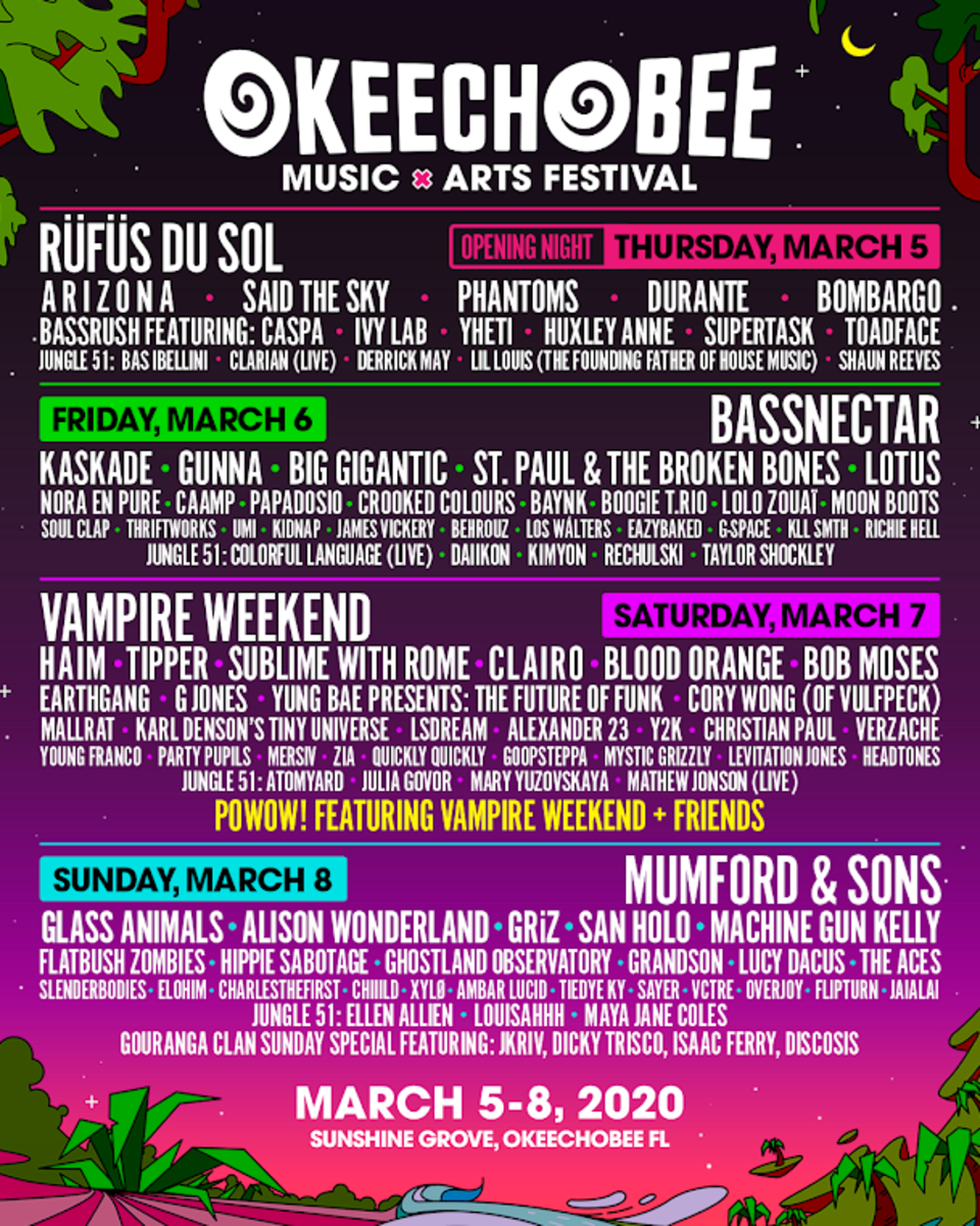 Okeechobee Music & Arts Festival 2020 lineup.