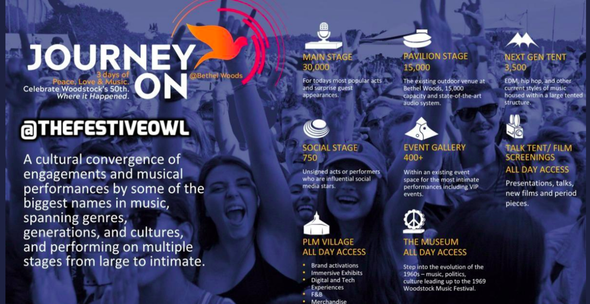 The third page of an investment deck used for Journey On, a proposed Woodstock 50th anniversary celebration festival.