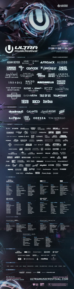The flyer for Ultra Music Festival's Phase 2 Lineup announcement for the 2019 edition.