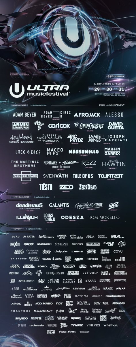 Ultra Music Festival's 2019 Final Lineup Announcement.