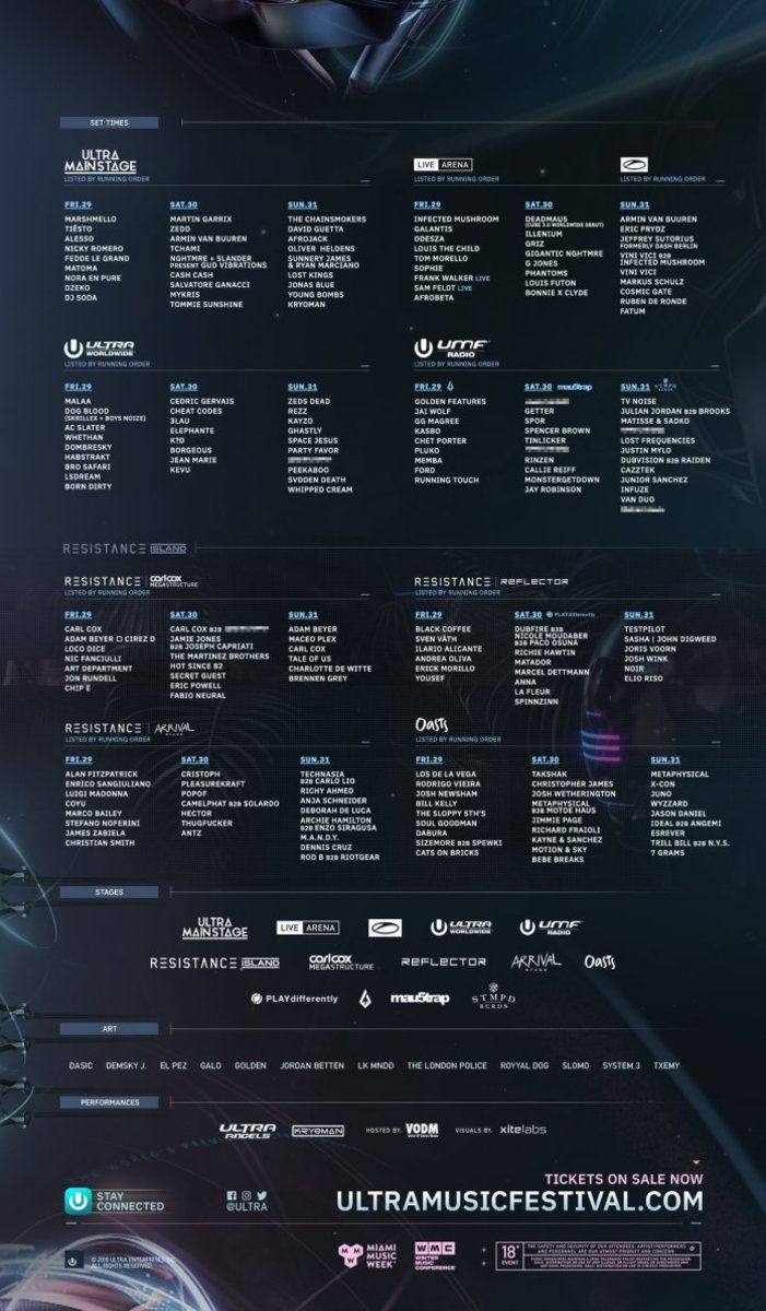 Ultra Music Festival's 2019 Final Lineup Announcement by day.
