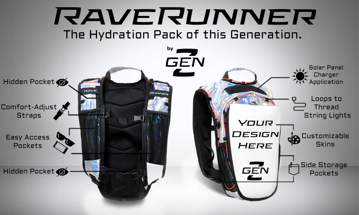 GenZ RaveRunner - The Ultimate Festival Hydration Pack - In Depth Diagram of the Product (EDM.com Review)