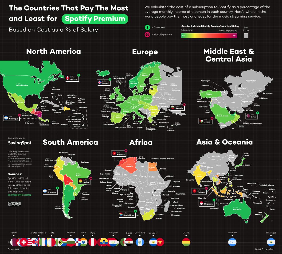Spotify Premium prix dans les pays du monde