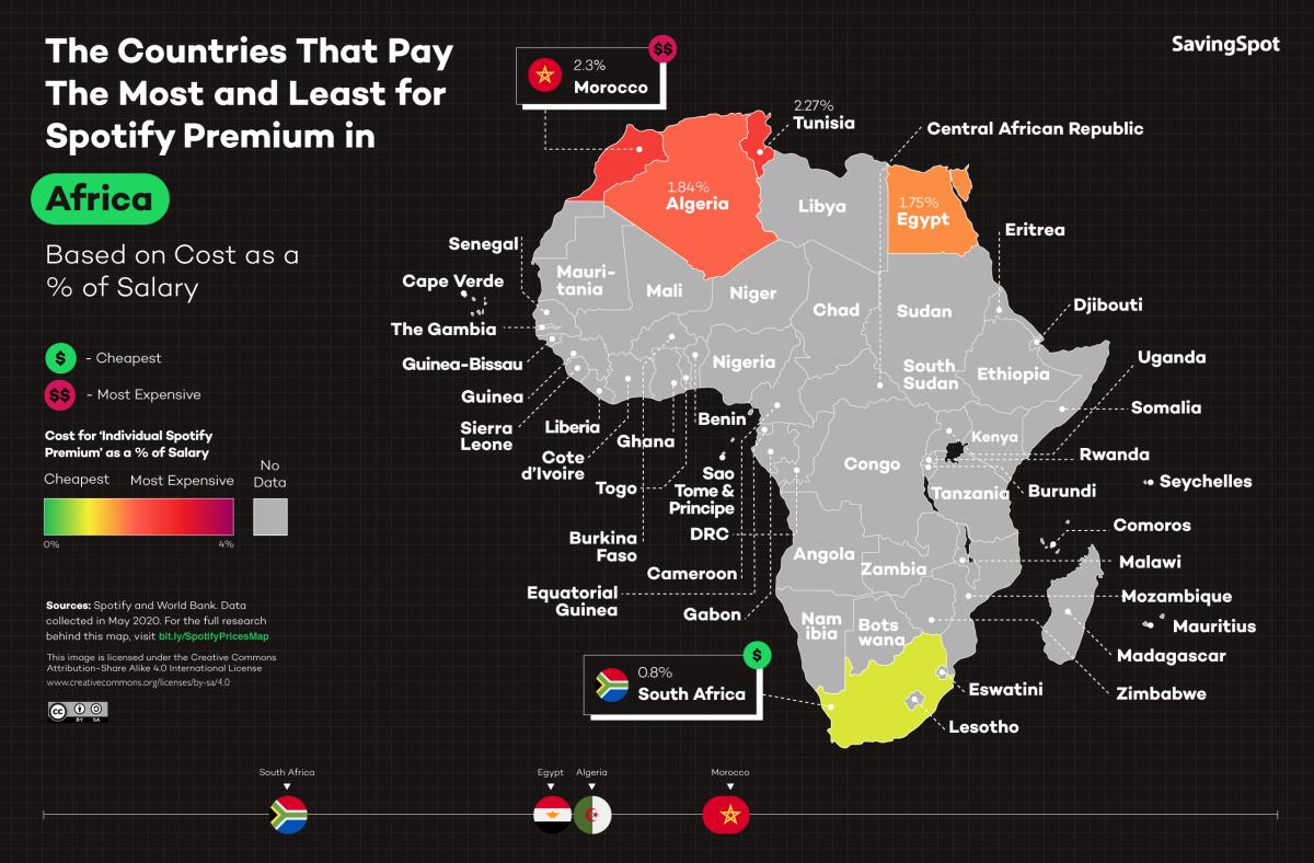 Spotify Premium prix en Afrique