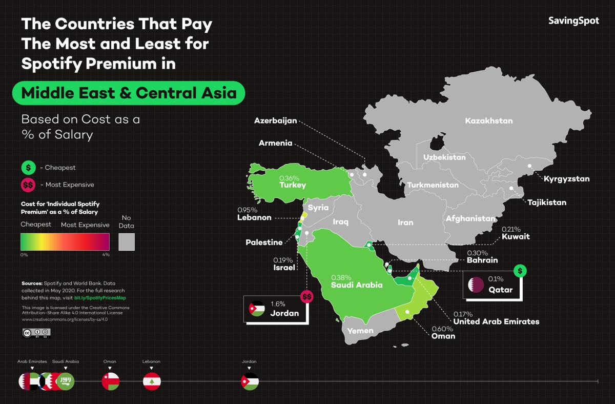 Spotify Premium prix au Moyen Orient