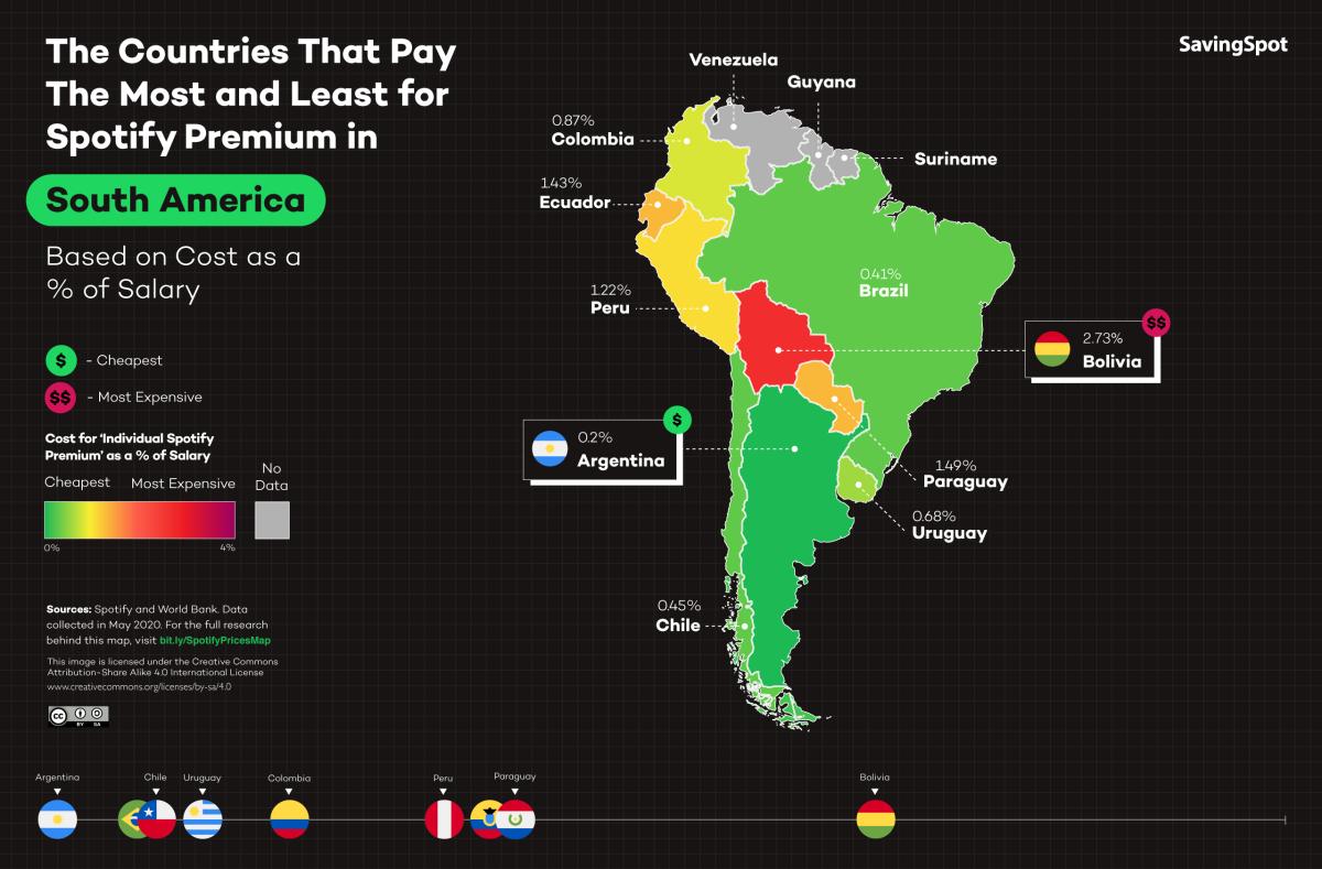 Spotify Premium prix en Amérique du Sud