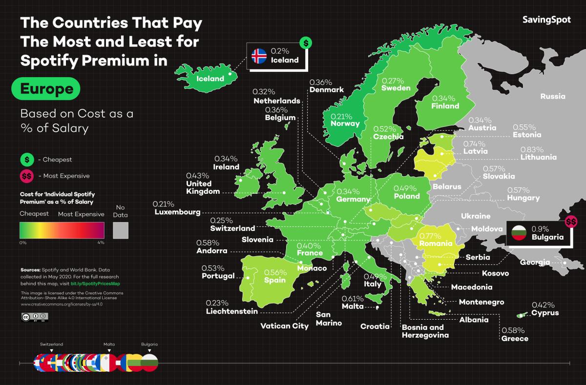 Spotify Premium prix en Europe