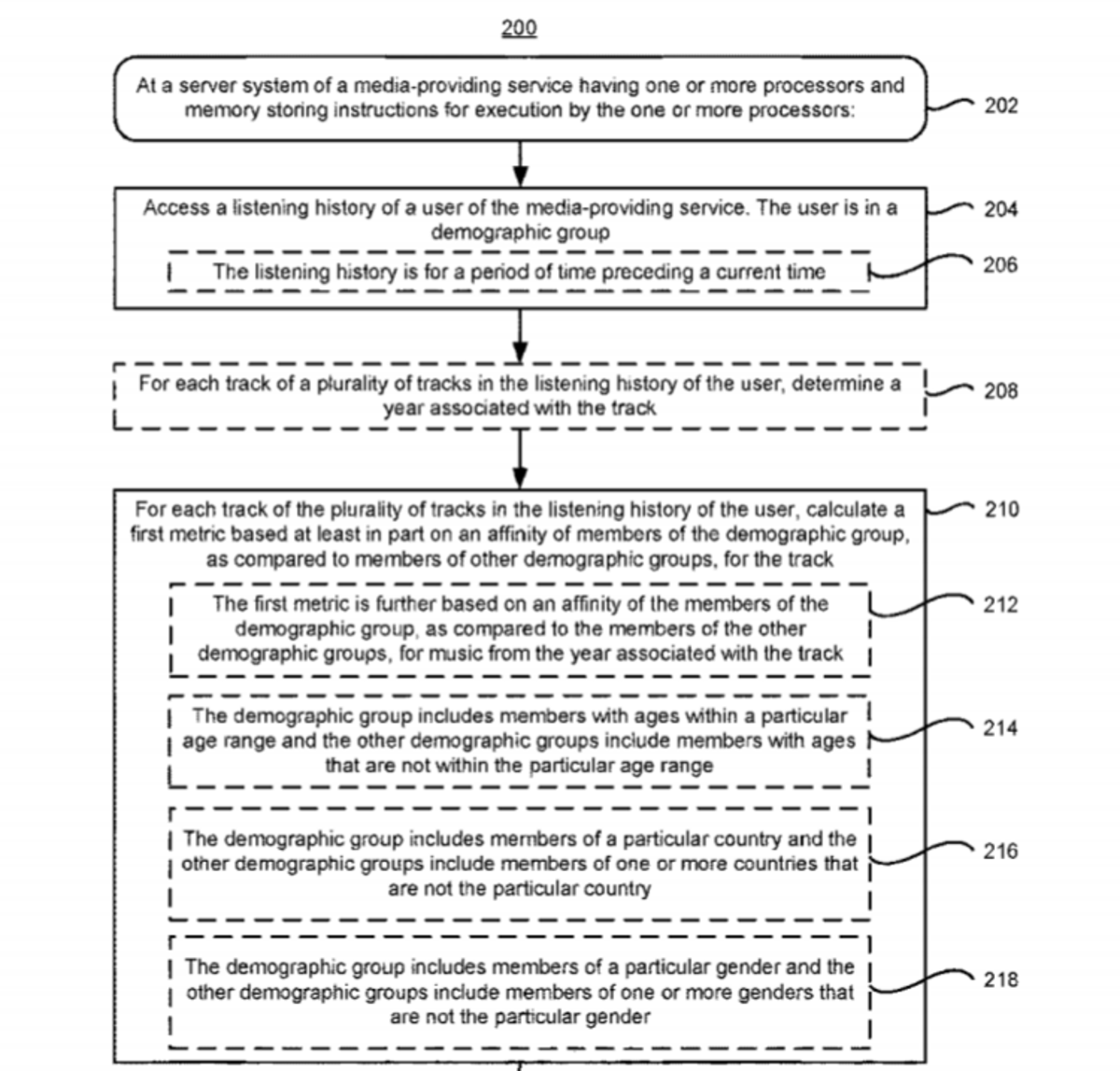 spotify-patent-nostalgia