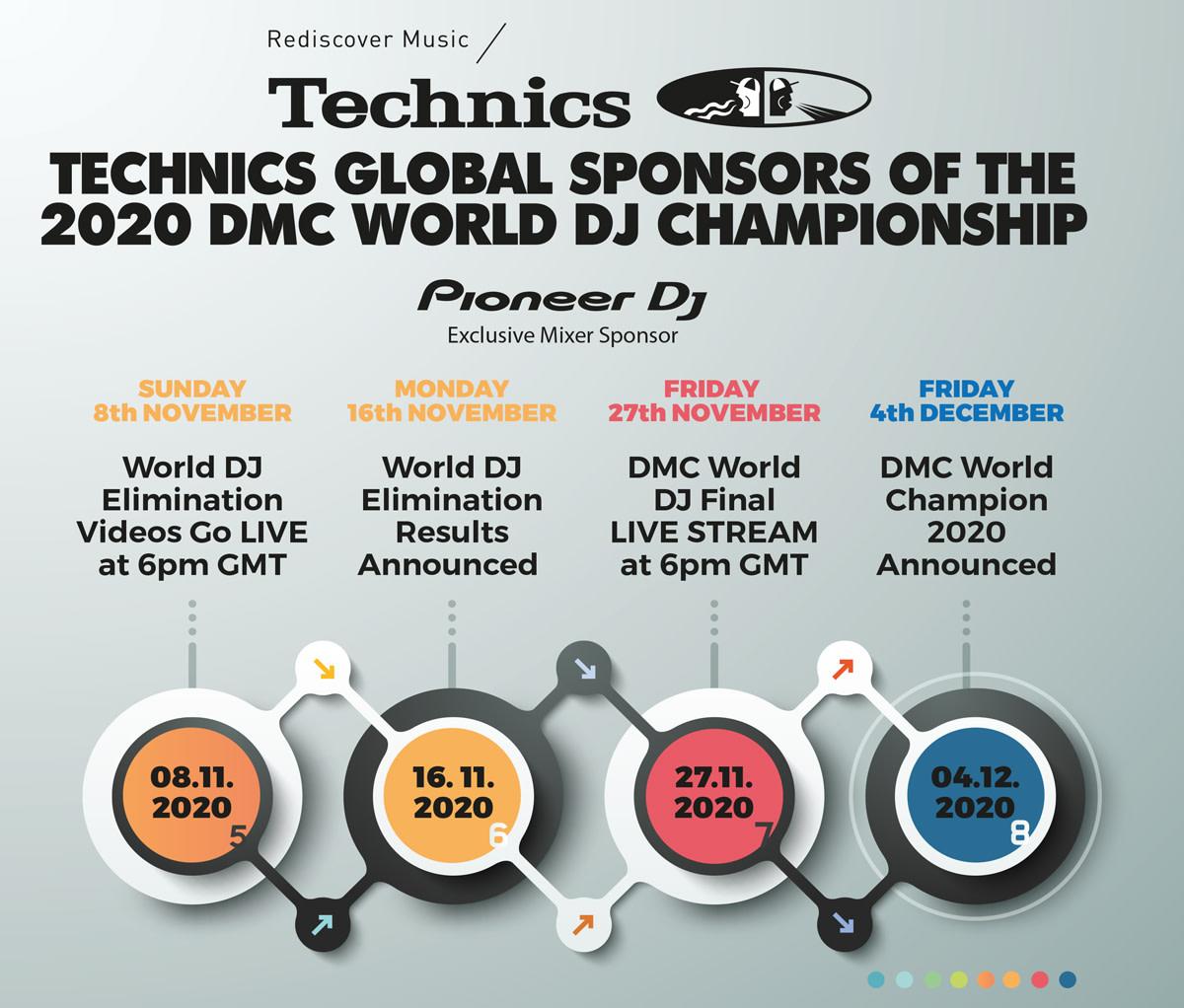 DMC World Championship Schedule