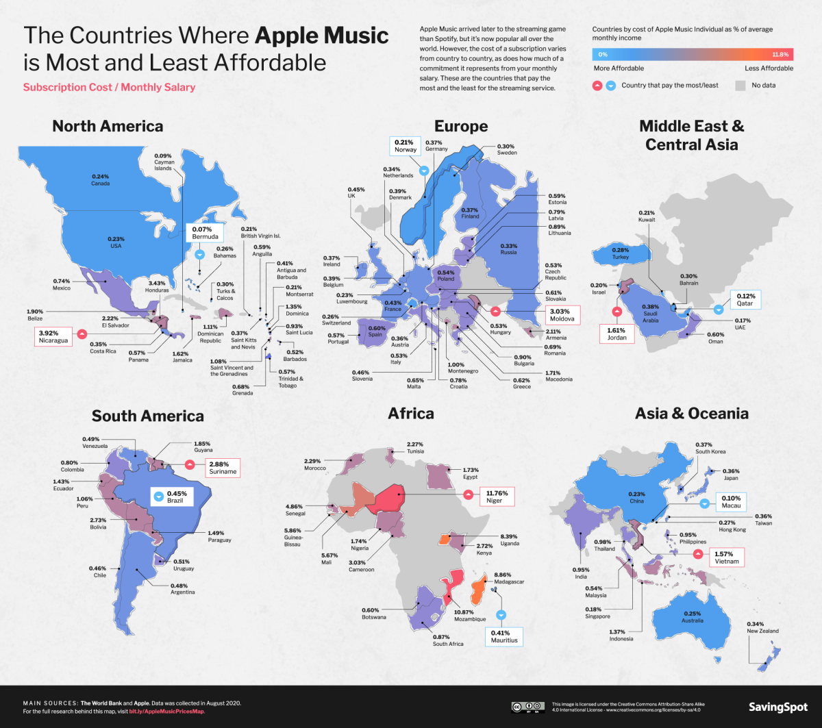 Infographie de SavingSpot Apple Music