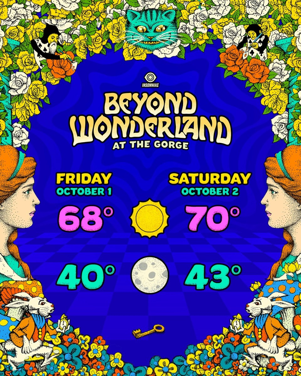 Beyond Wonderland Weather Predictions