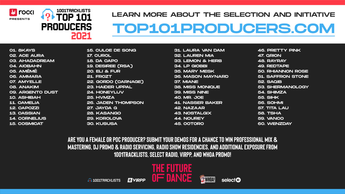 The Future of Dance 1001Tracklists