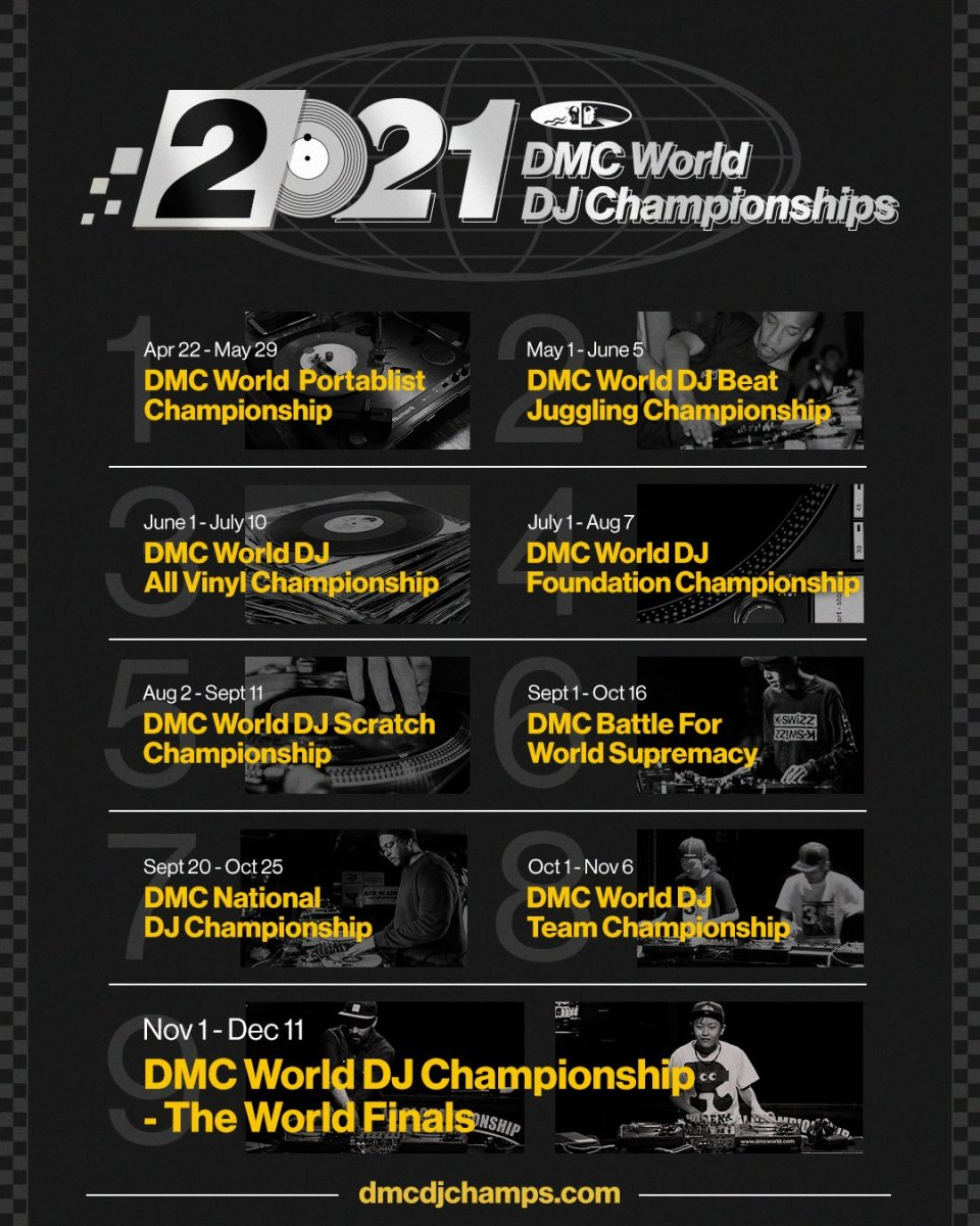 The order of events for the DMC World Dj Championships