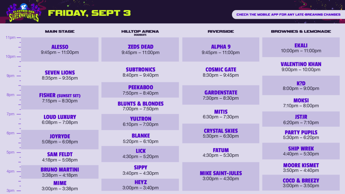 Set times for Friday, September 3rd at Electric Zoo 2021