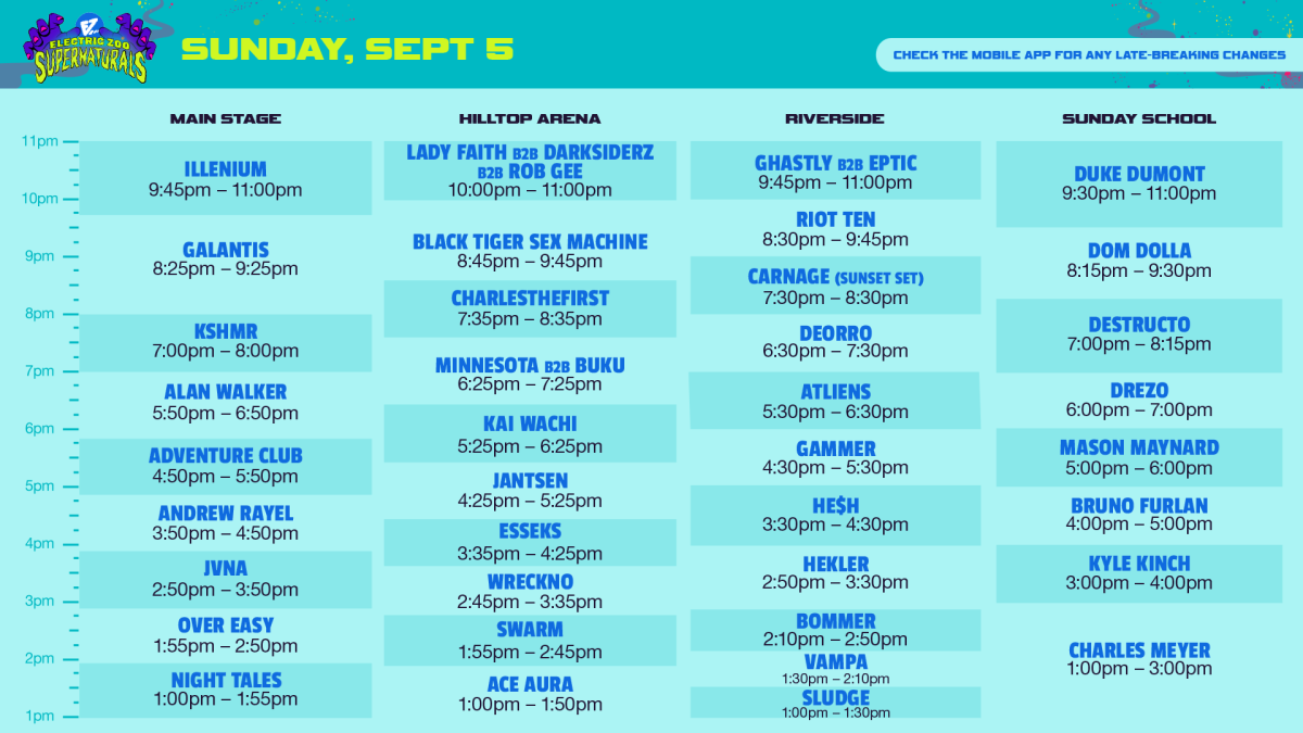 Set times for Sunday, September 5th at Electric Zoo 2021